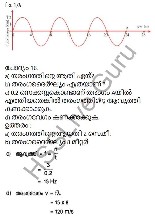 Kerala Syllabus 9th Standard Physics Solutions Chapter 7 Wave Motion in Malayalam 14