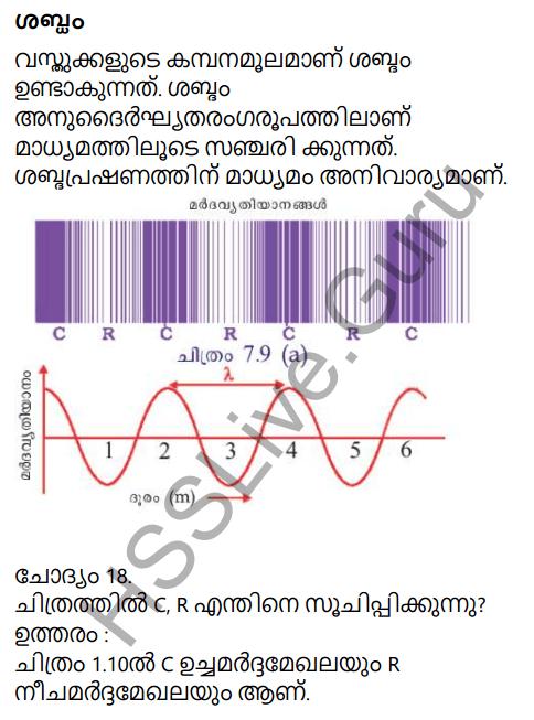 Kerala Syllabus 9th Standard Physics Solutions Chapter 7 Wave Motion in Malayalam 17