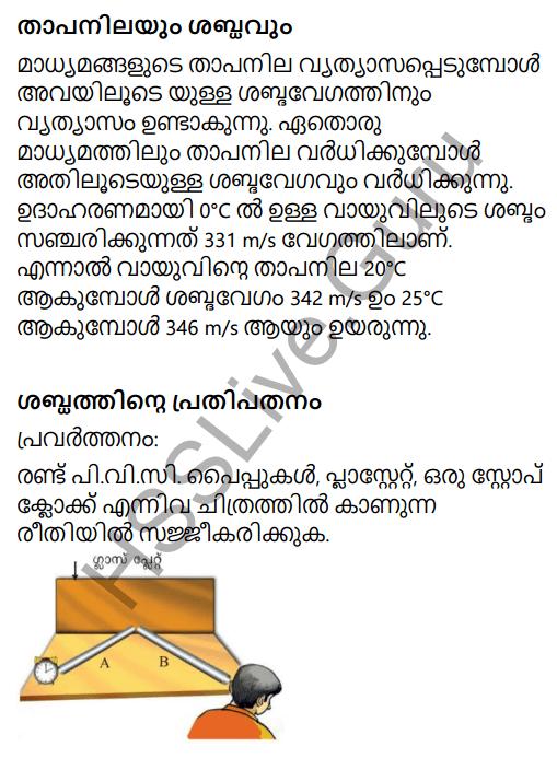 Kerala Syllabus 9th Standard Physics Solutions Chapter 7 Wave Motion in Malayalam 19