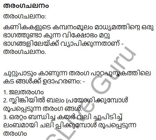 Kerala Syllabus 9th Standard Physics Solutions Chapter 7 Wave Motion in Malayalam 2