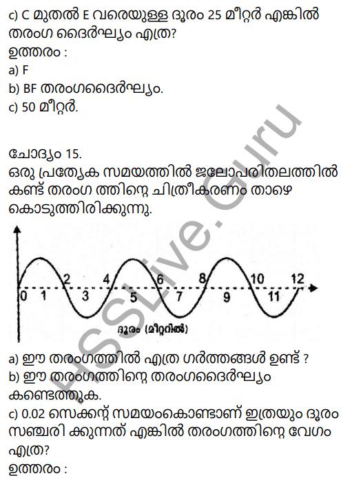 Kerala Syllabus 9th Standard Physics Solutions Chapter 7 Wave Motion in Malayalam 57
