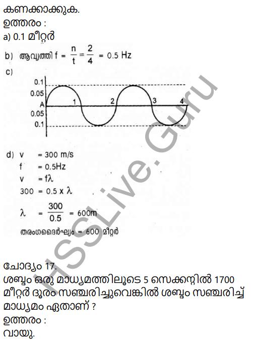 Kerala Syllabus 9th Standard Physics Solutions Chapter 7 Wave Motion in Malayalam 59