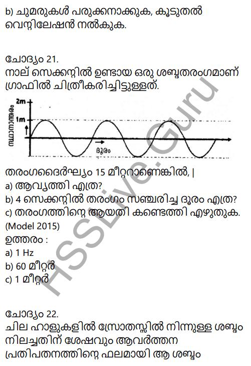 Kerala Syllabus 9th Standard Physics Solutions Chapter 7 Wave Motion in Malayalam 62