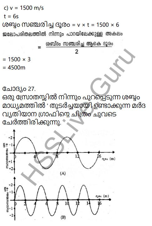 Kerala Syllabus 9th Standard Physics Solutions Chapter 7 Wave Motion in Malayalam 67