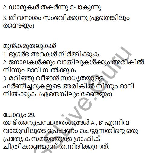 Kerala Syllabus 9th Standard Physics Solutions Chapter 7 Wave Motion in Malayalam 69