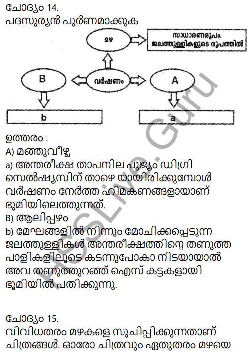 Kerala Syllabus 9th Standard Social Science Solutions Chapter 1 Sun The Ultimate Source in Malayalam 19