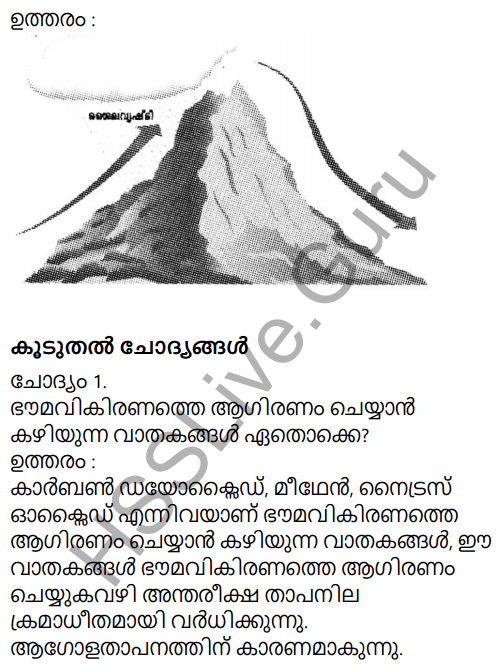 Kerala Syllabus 9th Standard Social Science Solutions Chapter 1 Sun The Ultimate Source in Malayalam 46