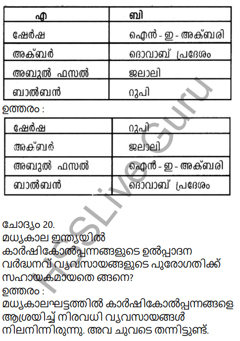 Kerala Syllabus 9th Standard Social Science Solutions Chapter 5 Society and Economy in Medieval India in Malayalam 17