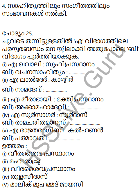 Kerala Syllabus 9th Standard Social Science Solutions Chapter 6 India, the Land of Synthesis in Malayalam 25
