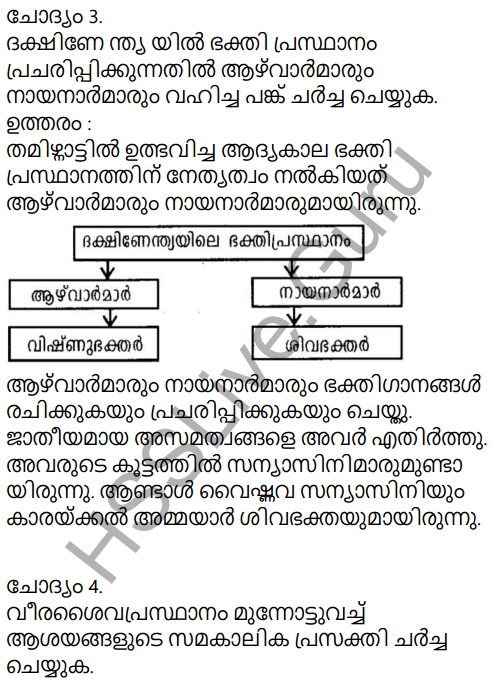 Kerala Syllabus 9th Standard Social Science Solutions Chapter 6 India, the Land of Synthesis in Malayalam 4
