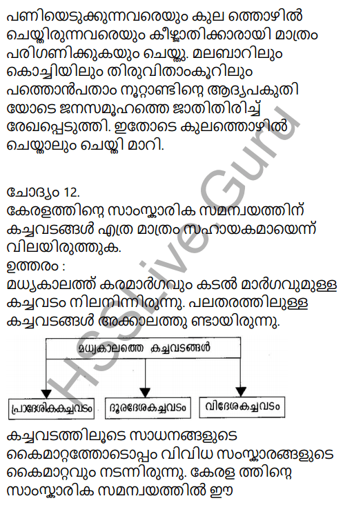 Kerala Syllabus 9th Standard Social Science Solutions Chapter 7 Kerala From Eighth to Eighteenth Century in Malayalam 11