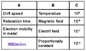 Plus Two Physics Chapter Wise Questions and Answers Chapter 3 Current Electricity - 12