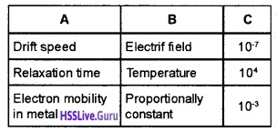 Plus Two Physics Chapter Wise Questions and Answers Chapter 3 Current Electricity - 13