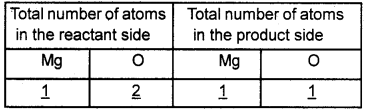 Kerala Syllabus 9th Standard Chemistry Solutions Chapter 3 Redox Reactions and Rate of Chemical Reactions 4