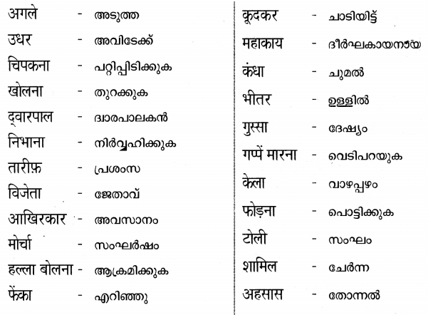 Kerala Syllabus 9th Standard Hindi Solutions Unit 3 Chapter 3 अंदर के और बाहर के 5
