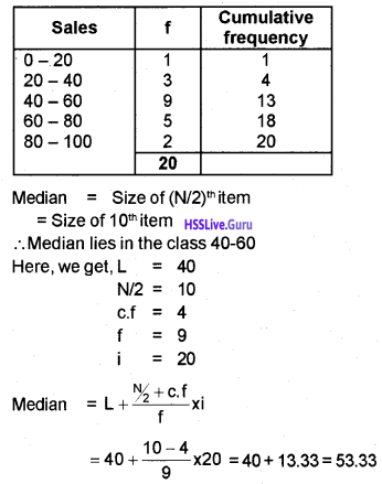Plus One Economics Chapter Wise Questions and Answers Chapter 5 Measures of Central Tendency img 7