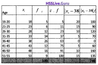 Plus One Maths Statistics Three Mark Questions and Answers 27