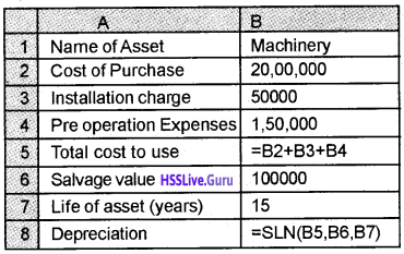 Plus Two Accountancy Chapter Wise Questions and Answers Chapter 3 Use of Spread Sheet in Business Application - 23