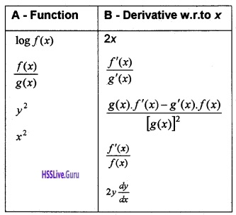 Plus Two Maths Continuity and Differentiability 4 Mark Questions and Answers 84
