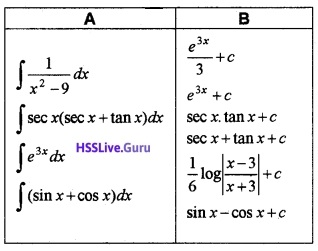 Plus Two Maths Integrals 3 Mark Questions and Answers 46