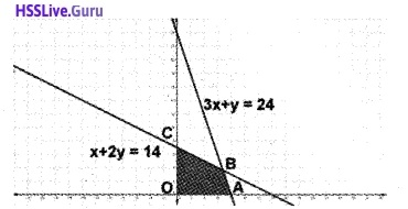 Plus Two Maths Linear Programming 6 Mark Questions and Answers 5