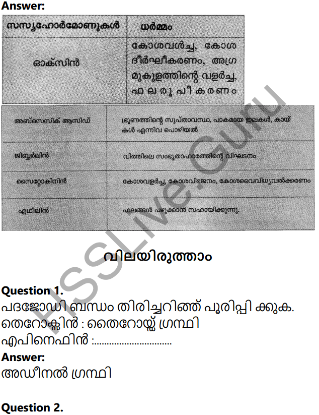 Kerala Syllabus 10th Standard Biology Solutions Chapter 3 Chemical Messages for Homeostasis in Malayalam 17