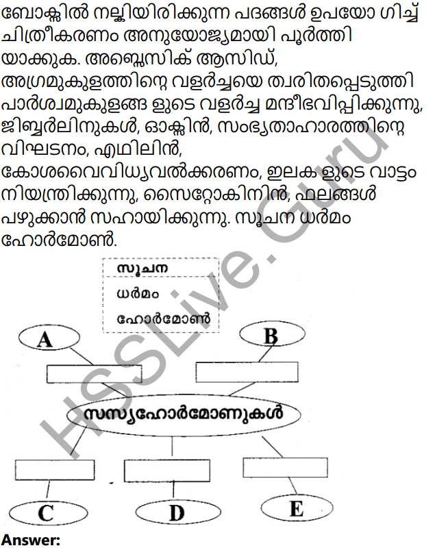Kerala Syllabus 10th Standard Biology Solutions Chapter 3 Chemical Messages for Homeostasis in Malayalam 42