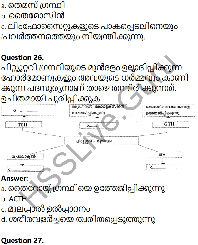Kerala Syllabus 10th Standard Biology Solutions Chapter 3 Chemical Messages for Homeostasis in Malayalam 69