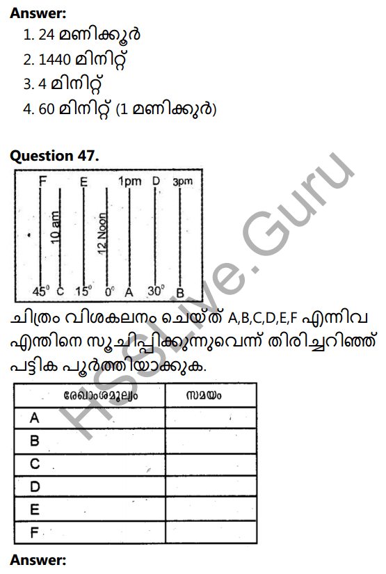 Kerala Syllabus 10th Standard Social Science Solutions Chapter 1 Seasons and Time in Malayalam 30