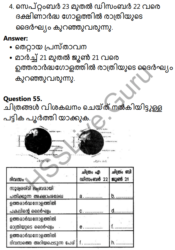 Kerala Syllabus 10th Standard Social Science Solutions Chapter 1 Seasons and Time in Malayalam 37