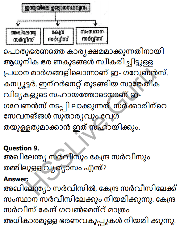 Kerala Syllabus 10th Standard Social Science Solutions Chapter 3 Public Administration in Malayalam 6