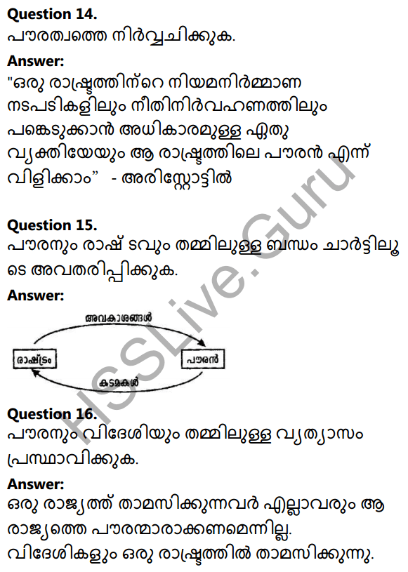 Kerala Syllabus 10th Standard Social Science Solutions Chapter 9 The State and Political Science in Malayalam 10