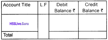 Plus One Accountancy Notes Chapter 5 Trial Balance and Rectification of Errors img 1