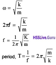 Plus One Physics Chapter Wise Questions and Answers Chapter 14 Oscillations - 22