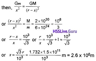 Plus One Physics Chapter Wise Questions and Answers Chapter 8 Gravitation - 26