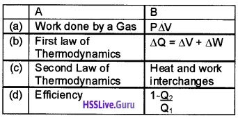 Plus One Physics Thermodynamics Two Mark Questions and Answers 7