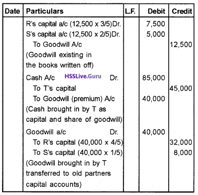 Plus Two Accountancy Chapter Wise Questions and Answers Chapter 3 Reconstitution of a Partnership Firm – Admission of Partner - 19
