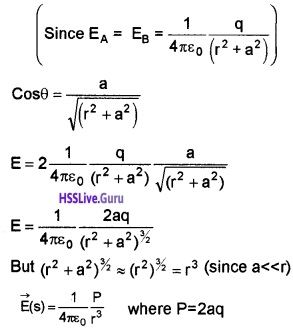 Plus Two Physics Notes Chapter 1 Electric Charges and Fields - 26