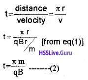Plus Two Physics Notes Chapter 4 Moving Charges and Magnetism - 11