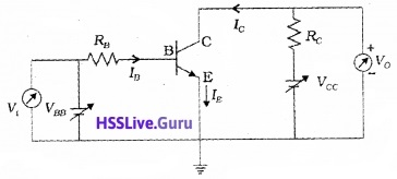 Plus Two Physics Notes Chapter 14 Semiconductor Electronics Materials, Devices and Simple Circuits - 30