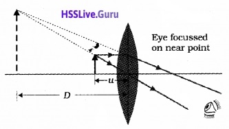 Plus Two Physics Notes Chapter 9 Ray Optics and Optical Instruments - 71