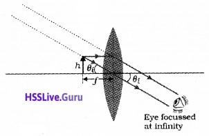 Plus Two Physics Notes Chapter 9 Ray Optics and Optical Instruments - 80
