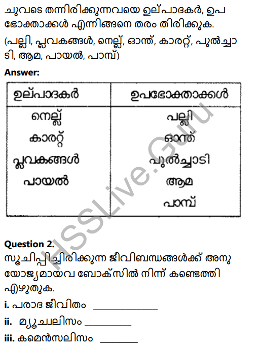 Kerala Syllabus 8th Standard Basic Science Solutions Chapter 13 Diversity for Sustenance in Malayalam 10