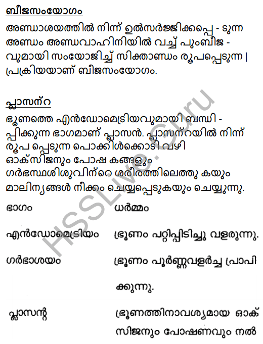 Kerala Syllabus 8th Standard Basic Science Solutions Chapter 14 For the Continuity of Generations in Malayalam 8