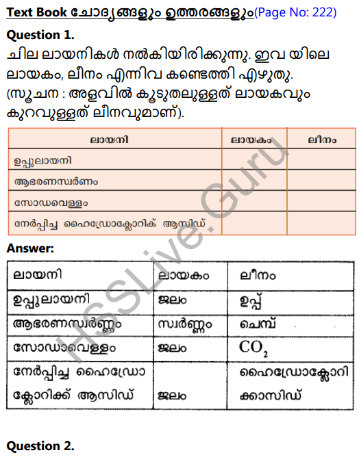 Kerala Syllabus 8th Standard Basic Science Solutions Chapter 15 Solutions in Malayalam 1