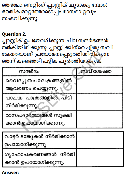 Kerala Syllabus 8th Standard Basic Science Solutions Chapter 17 Fibres and Plastics in Malayalam 5