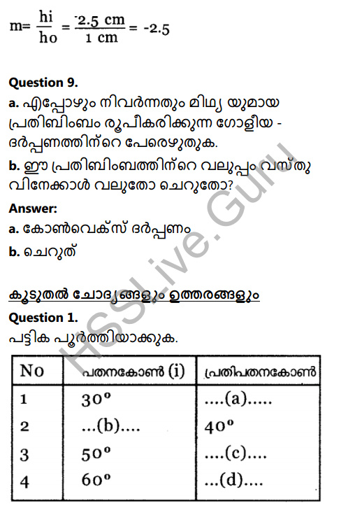 Kerala Syllabus 8th Standard Basic Science Solutions Chapter 18 Reflection of Light in Spherical Mirrors in Malayalam 6