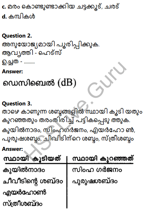 Kerala Syllabus 8th Standard Basic Science Solutions Chapter 19 Sound in Malayalam 6