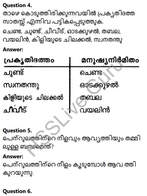 Kerala Syllabus 8th Standard Basic Science Solutions Chapter 19 Sound in Malayalam 7