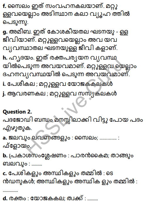 Kerala Syllabus 8th Standard Basic Science Solutions Chapter 2 Cell Clusters in Malayalam 14